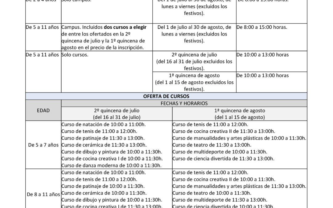 INFORMACIÓN Y HOJAS DE INSCRIPCIONES DE CAMPUS Y CURSOS DE VERANO 2019