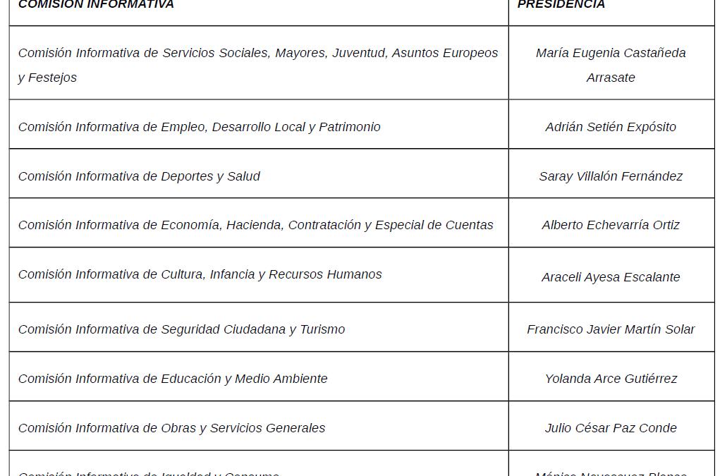ANUNCIO DELEGACIÓN PRESIDENCIA COMISION INFORMATIVAS