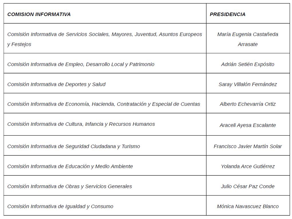 comisiones informativas