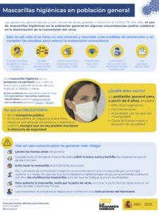 COVID19_Mascarillas_higienicas_poblacion_general